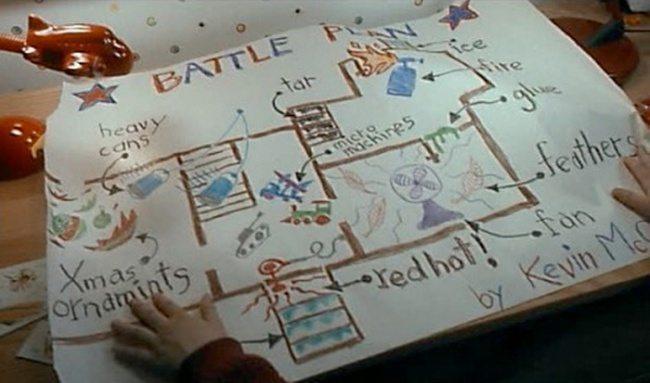 Home Alone geheimen tekening Kevin