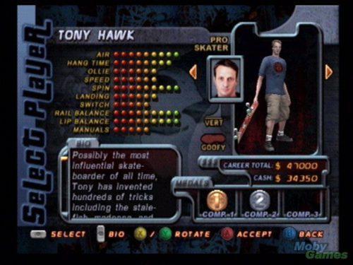 Tony Hawk Pro Skater stats