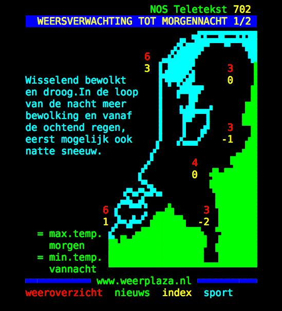 Teletekst weerkaart Nederland vroeger